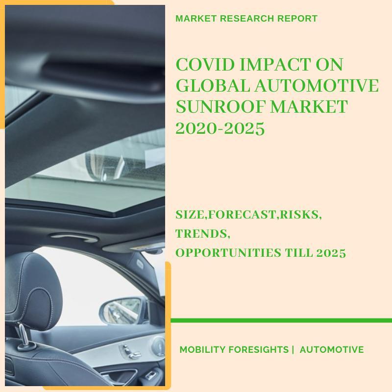 COVID Impact On Global Automotive Sunroof Market 2020-2025