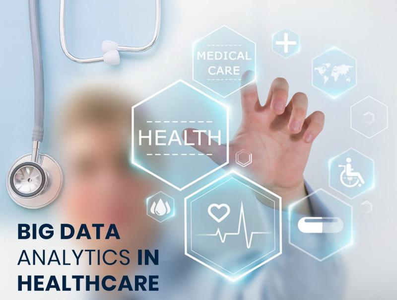 Big Data in Healthcare Market