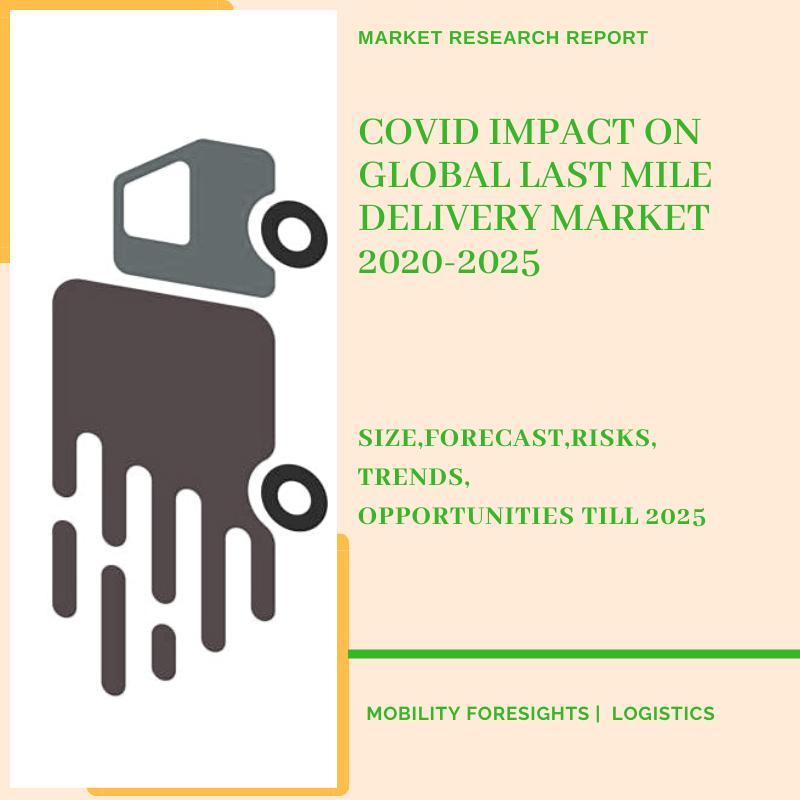 COVID Impact On Global Last Mile Delivery Market 2020-2025