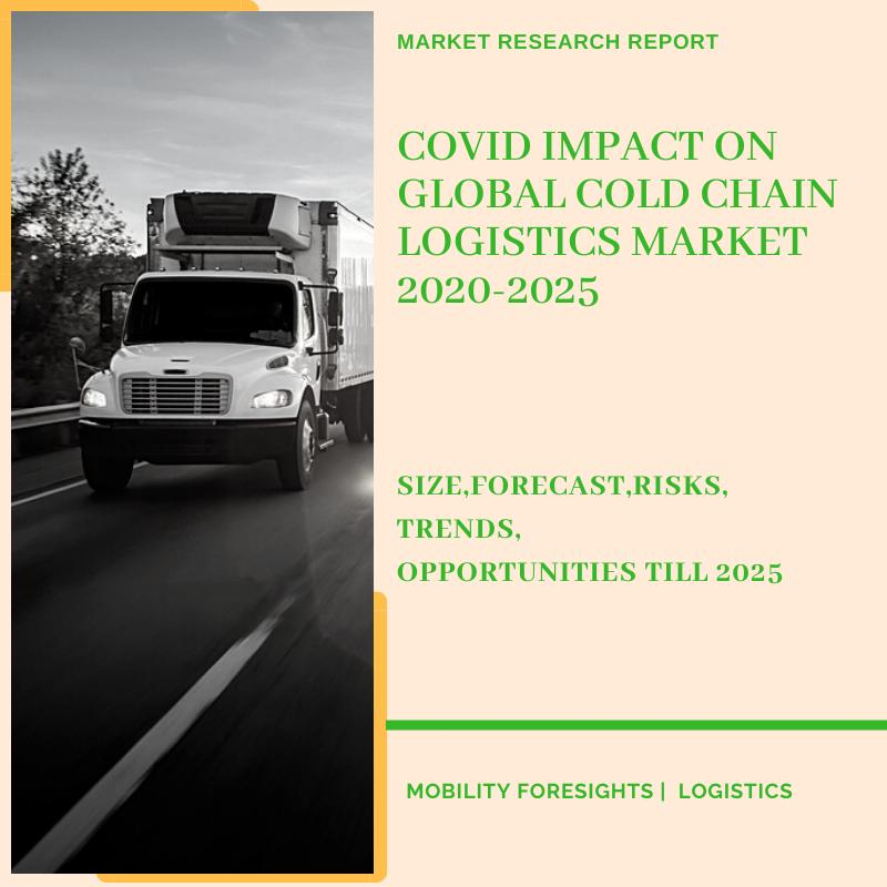 COVID Impact On Global Cold Chain Logistics Market 2020-2025