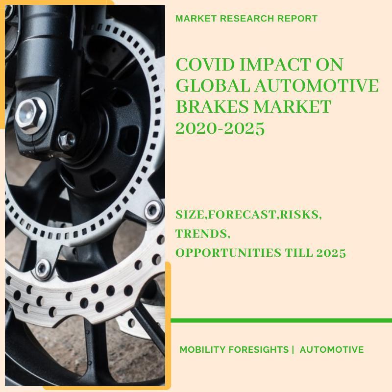 COVID Impact On Global Automotive Brakes Market 2020-2025