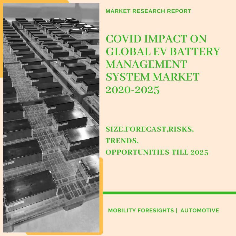 COVID Impact On Global EV Battery Management System Market