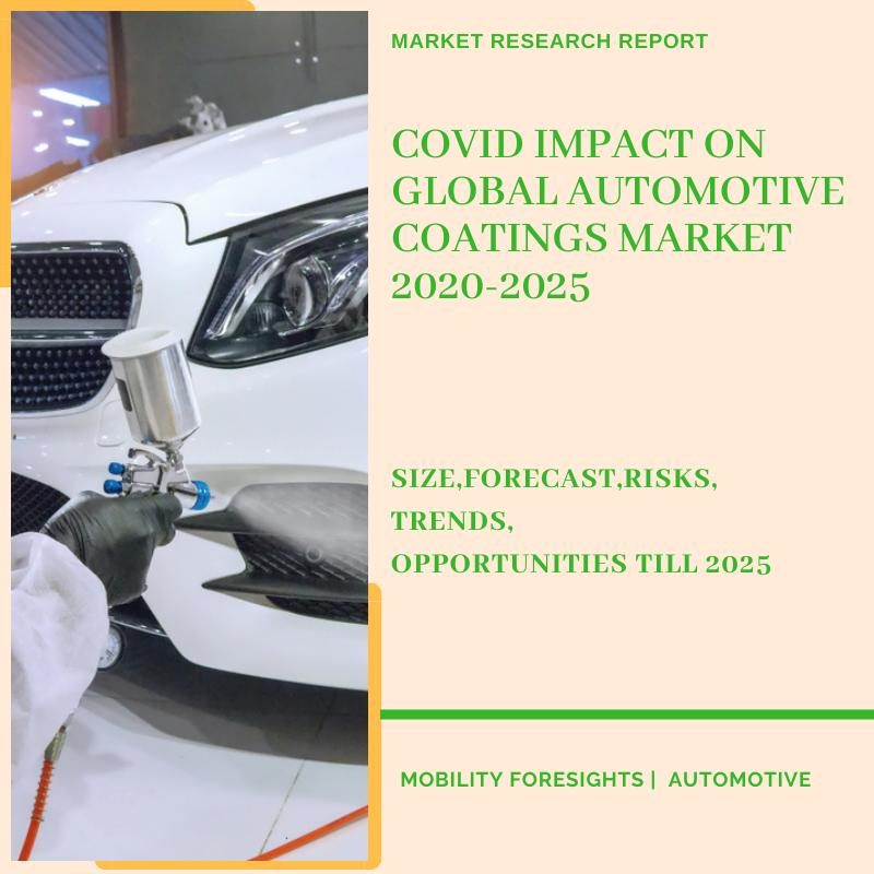 COVID Impact On Global Automotive Coatings Market 2020-2025