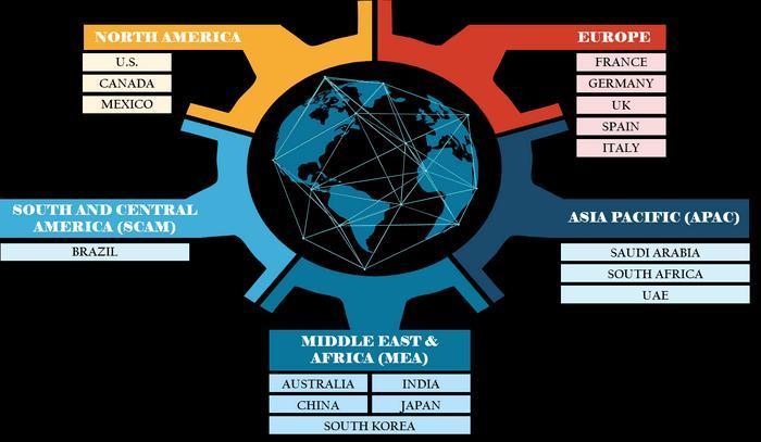 Virtual Tour Platform Market