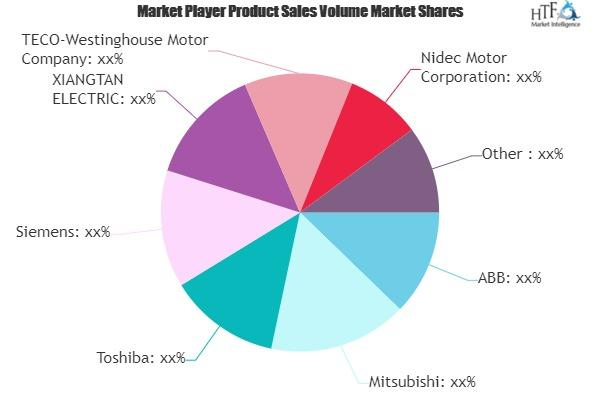Industry Motors Market