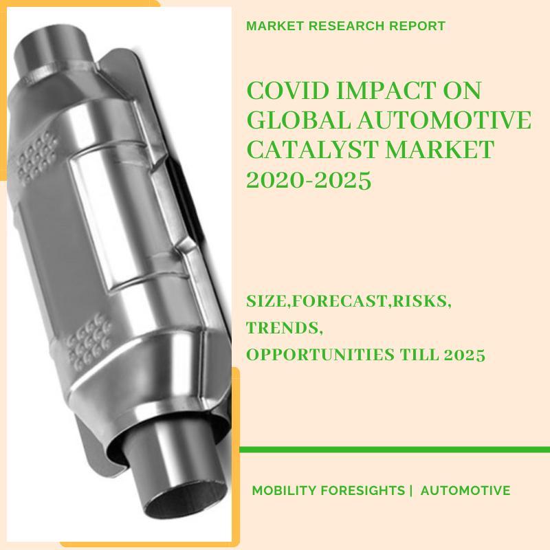 COVID Impact On Global Automotive Catalyst Market 2020-2025