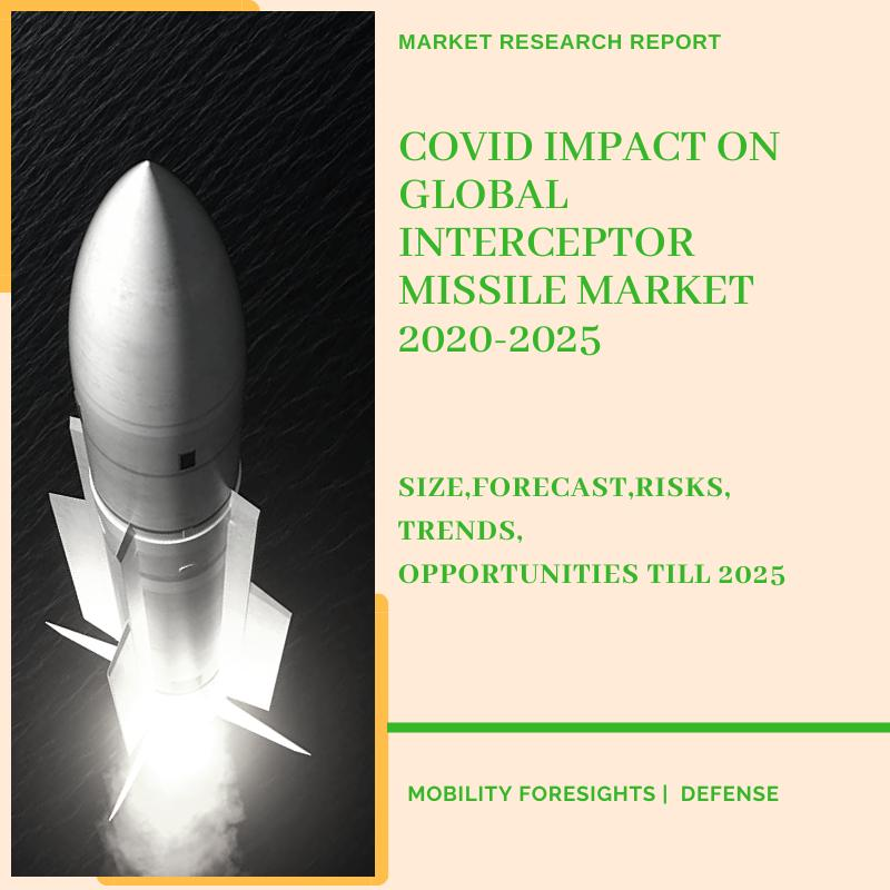 COVID Impact On Global Interceptor Missile Market 2020-2025
