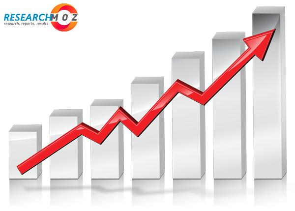 Impact of COVID-19 on Fiber To The Home (FTTH) Market, Infers