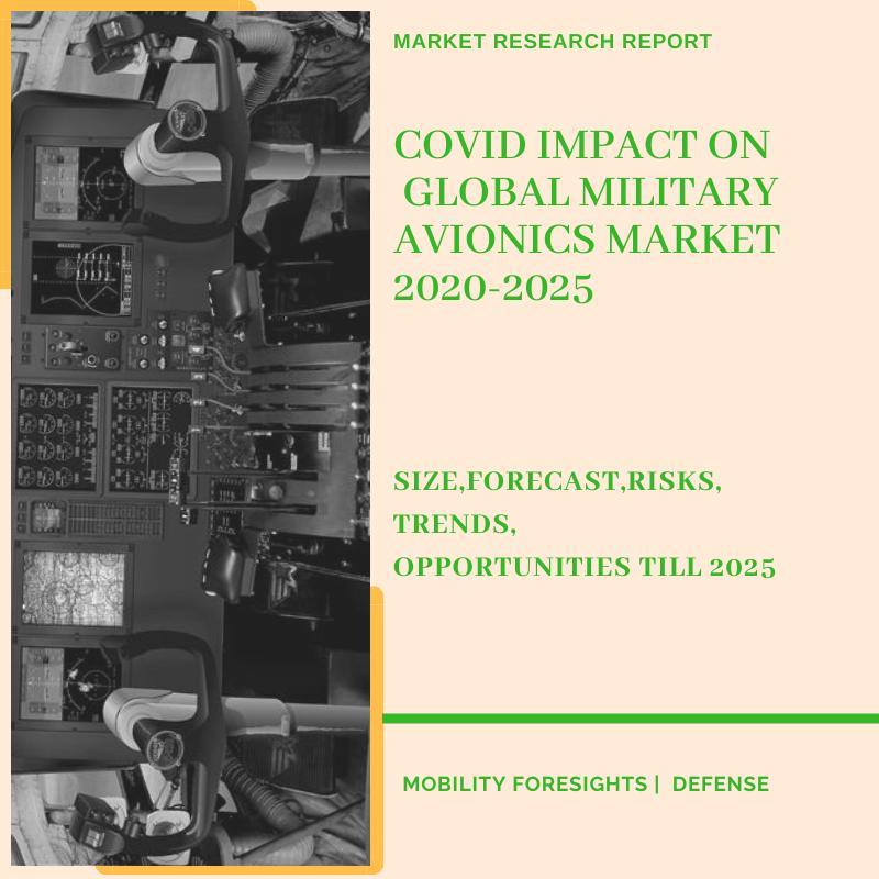 COVID Impact On Global Military Avionics Market 2020-2025