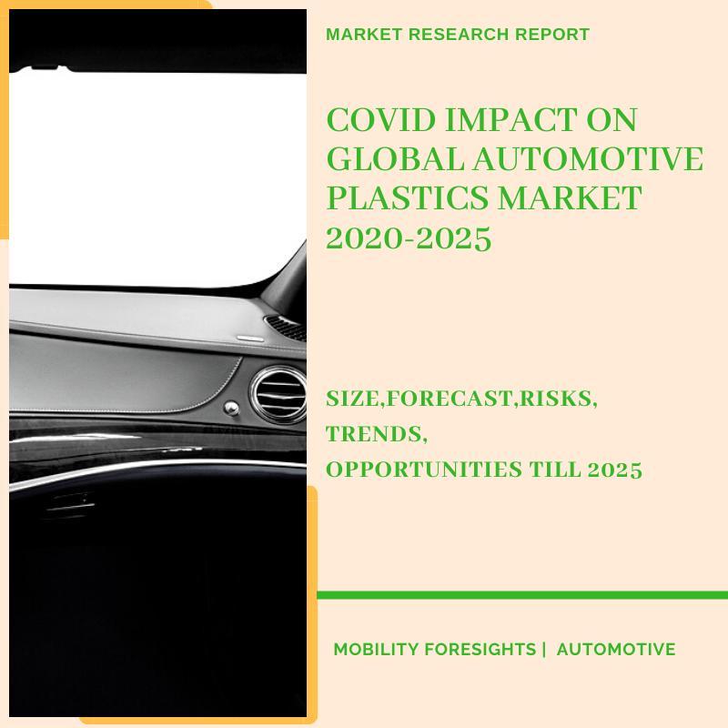 COVID Impact On Global Automotive Plastics Market 2020-2025