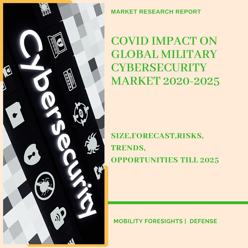 COVID Impact On Global Military Cybersecurity Market 2020-2025