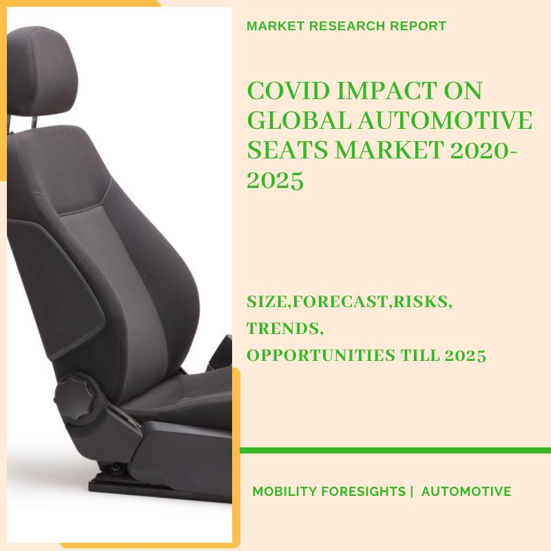 COVID Impact On Global Automotive Seats Market 2020-2025