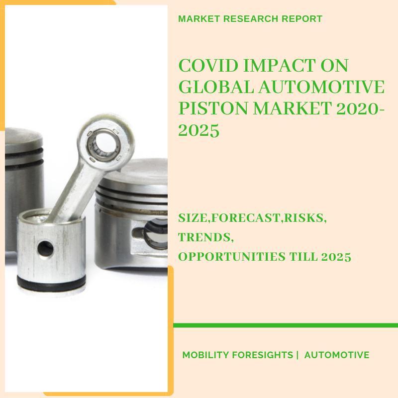 COVID Impact On Global Automotive Piston Market 2020-2025