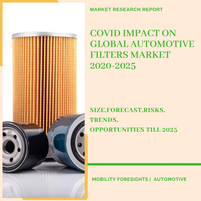 World Automotive Hydraulic Oil Filters Market 2020 Booming Approaches of Prime Companies.