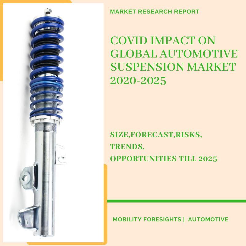COVID Impact On Global Automotive Suspension Market 2020-2025