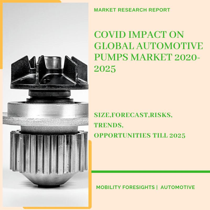 COVID Impact On Global Automotive Pumps Market 2020-2025
