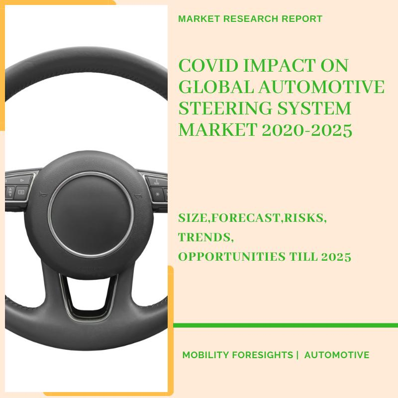COVID Impact On Global Automotive Steering System Market