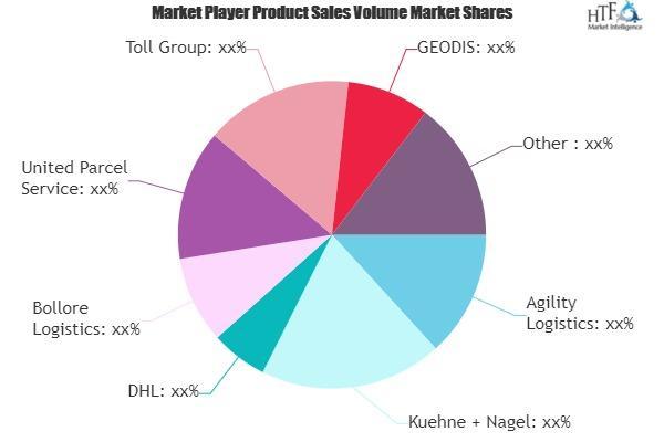 Hazardous Goods Logistics Market