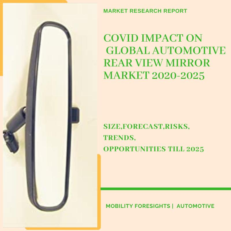 COVID Impact On Global Automotive Rear view Mirror Market