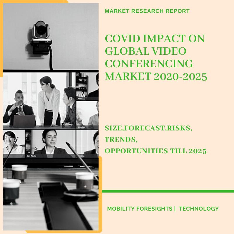 COVID Impact On Global Video Conferencing Market 2020-2025