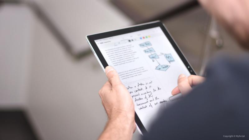 Handwritten Notes Software Market Will Hit Big Revenues