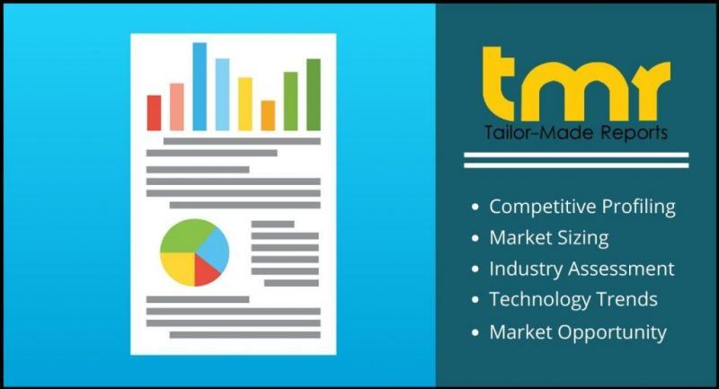 Truffles Market Reviews, Drivers, Strategies, Top Key Vendors -
