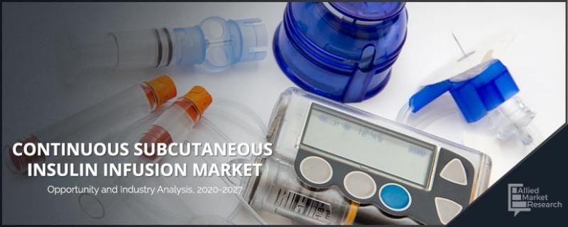 Continuous Subcutaneous Insulin Infusion Market