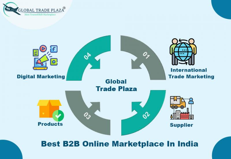 Best online B2B Marketplace in India