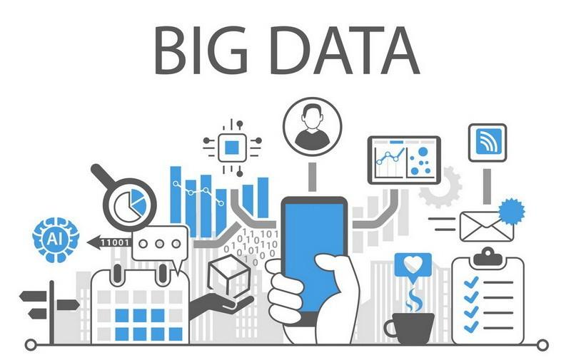 Big Data Technology And Service