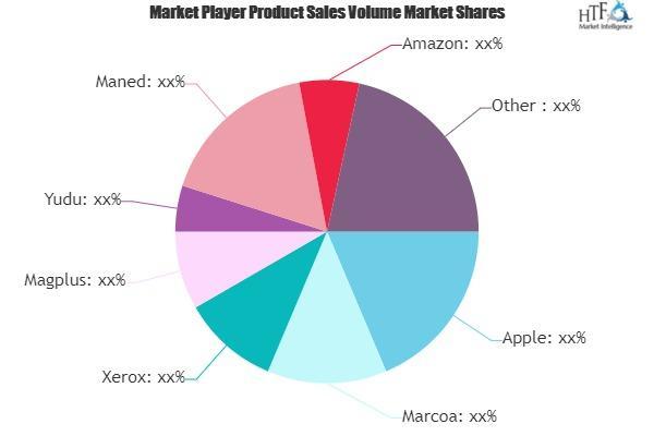 B2B Publishing Market