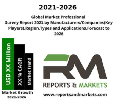 Ecology Products, Ecology Products Industry, Ecology Products Industry Analysis, Ecology Products Market, Ecology Products Market
