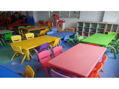 Nursery Furniture Market