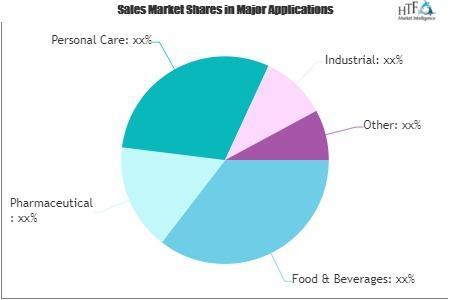 Biochemicals Market