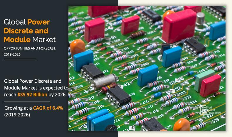 Power Discrete and Modules Market