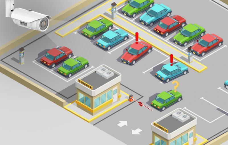 Parking Management Solution  Market