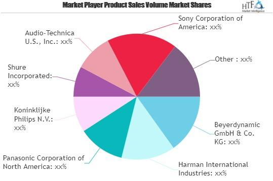 Professional Headphones Market