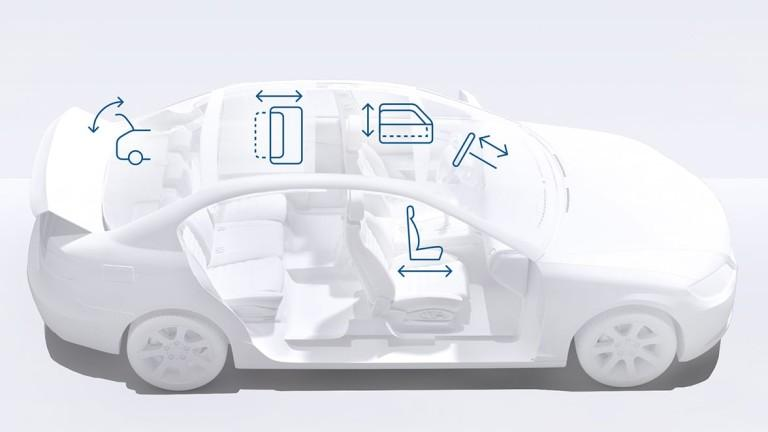 Thermal System for Automotive