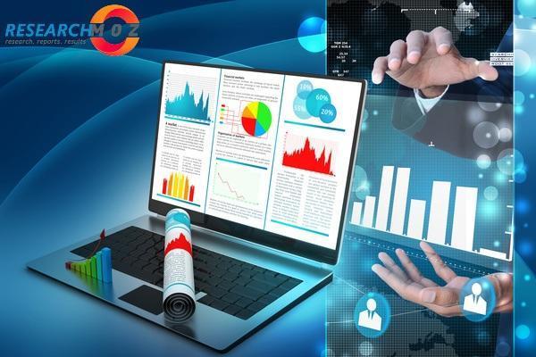 Donation Software Market 2020: Prosperous Growth, Recent