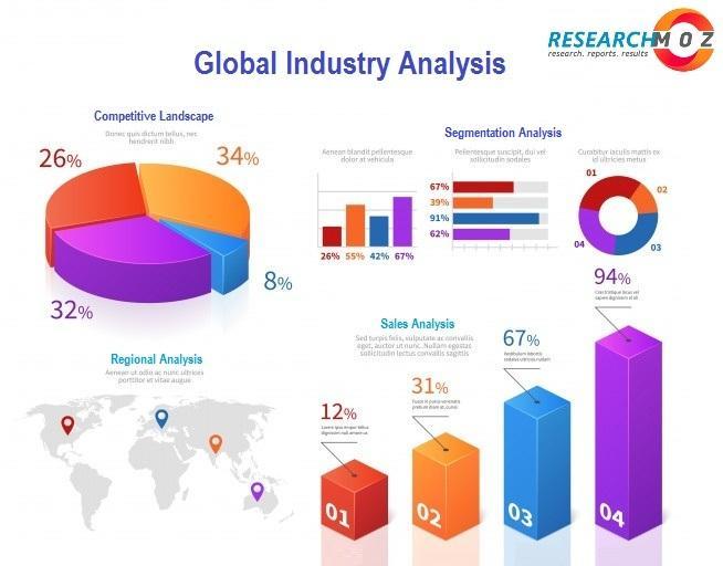 Pharma E-Commerce Market Is Booming Worldwide by 2026  