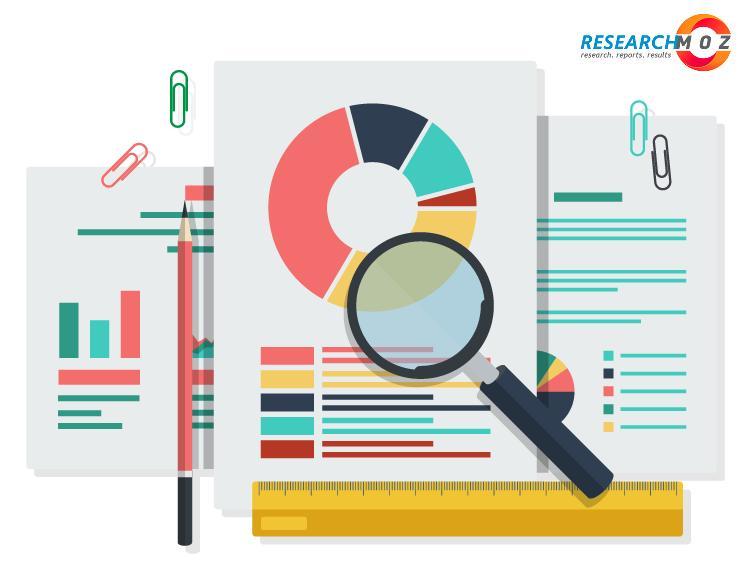 Used Car And Refurbished Car Market Statistics 2020- Industry