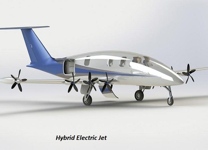 Hybrid-Electric Jet Market
