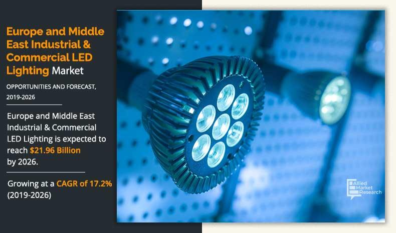 Europe and Middle East Industrial & Commercial LED Lighting