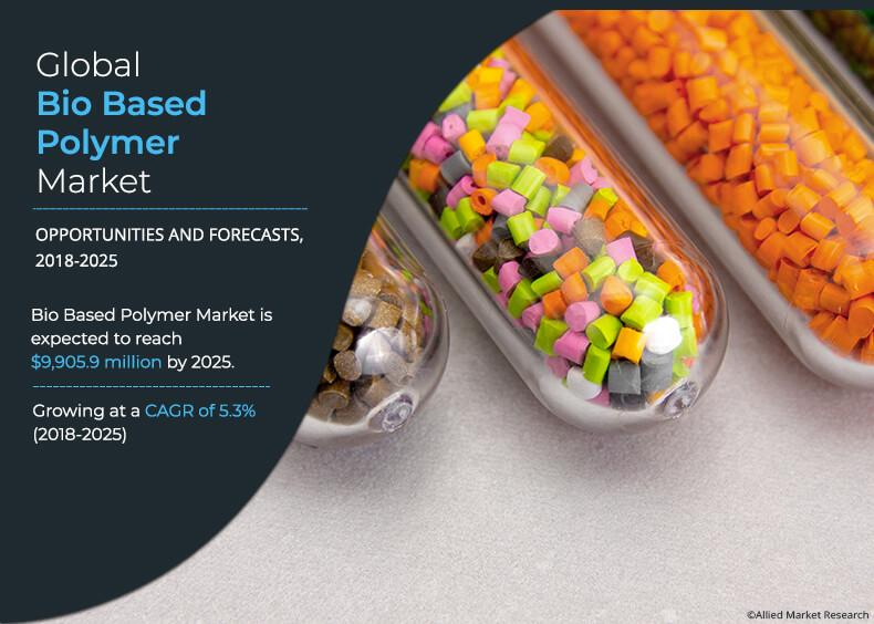 Bio-Based Polymer Market Is Projected to Grow Exponentially at