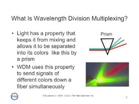 Global-Wavelength-Division-Multiplexer-Market