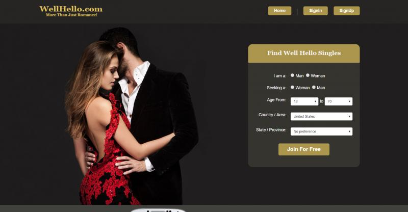 How the Well Hello Became the Most Exclusive Fun Dating Site?