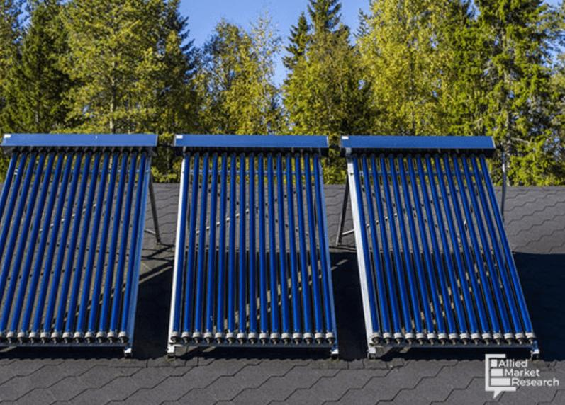 Solar Water Heater Market