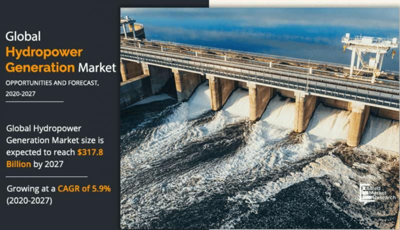 Hydropower Generation Market
