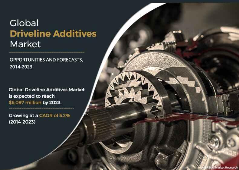 Driveline Additives Market