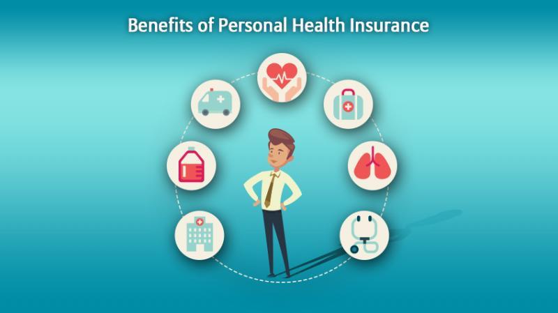 Medical Insurance Market