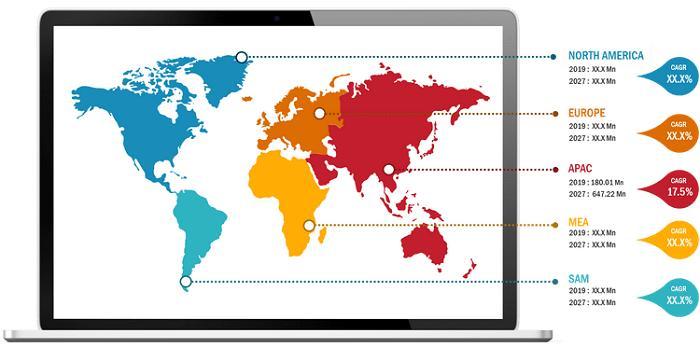 Online Process Refractometers Market